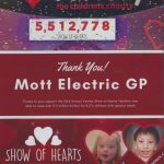 Mott Charity Event